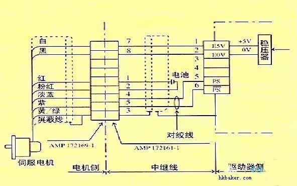 式编码器接线图